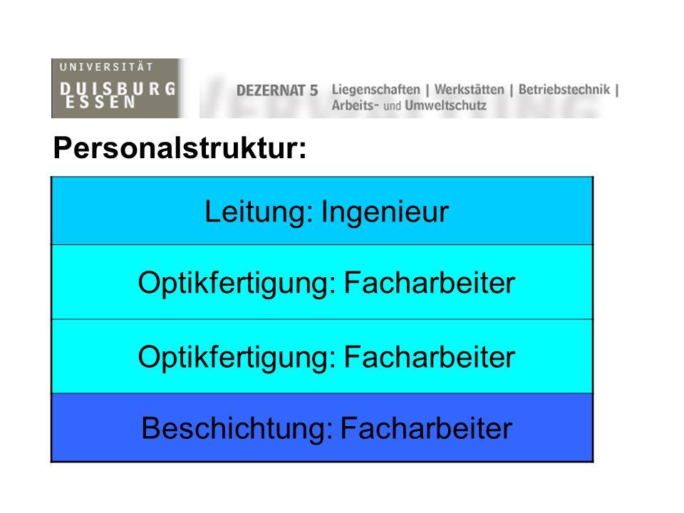 Personalstruktur: Leitung: Ingenieur Optikfertigung: Facharbeiter Beschichtung: Facharbeiter