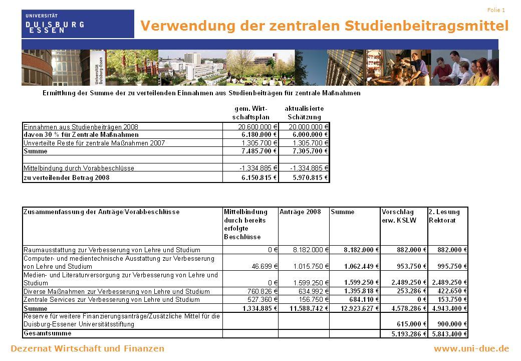 www.uni-due.deDezernat Wirtschaft und Finanzen Folie 1 Verwendung der zentralen Studienbeitragsmittel