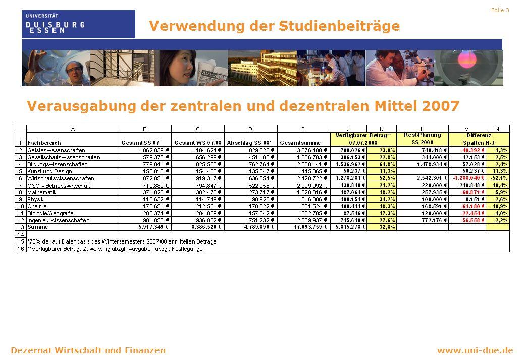 www.uni-due.deDezernat Wirtschaft und Finanzen Folie 3 Verwendung der Studienbeiträge Verausgabung der zentralen und dezentralen Mittel 2007
