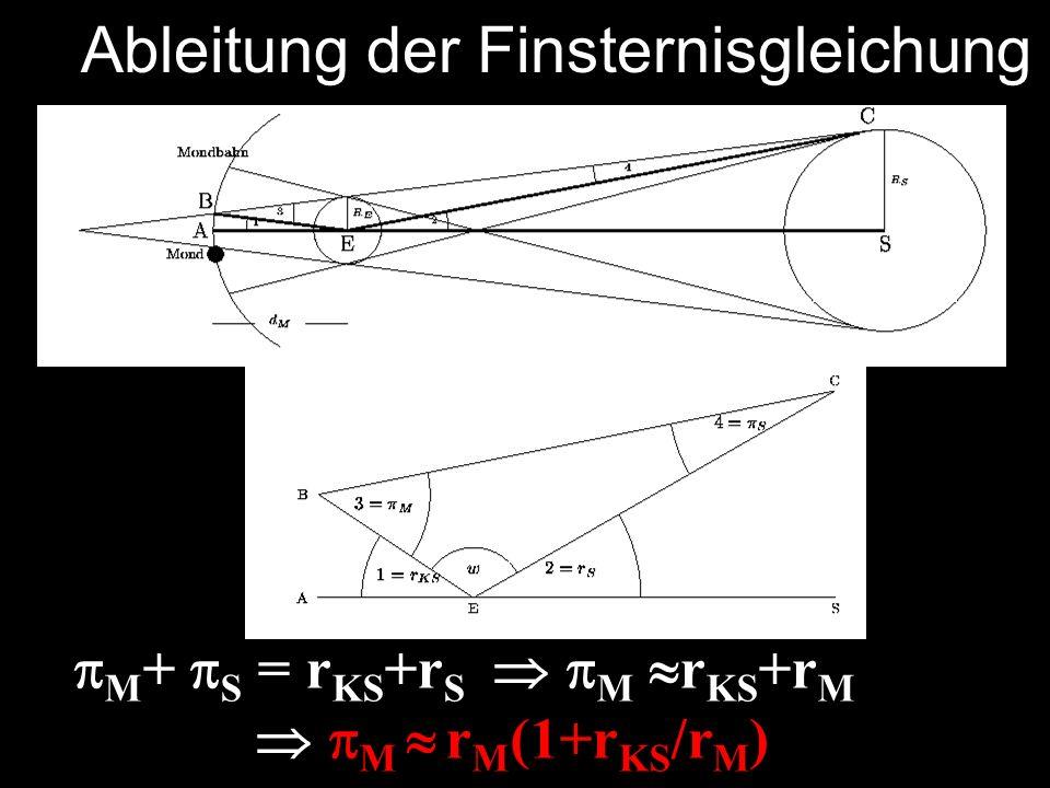 Ableitung der Finsternisgleichung M + S = r KS +r S M r KS +r M M r M (1+r KS /r M )