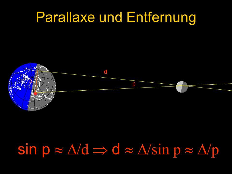 Parallaxe und Entfernung sin p /d d /sin p /p p d