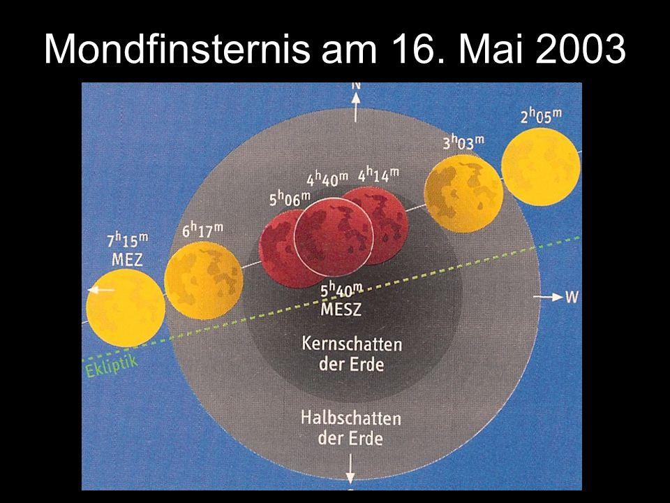 Zwischen Erde und Mond würden 30 Erdkugeln passen.