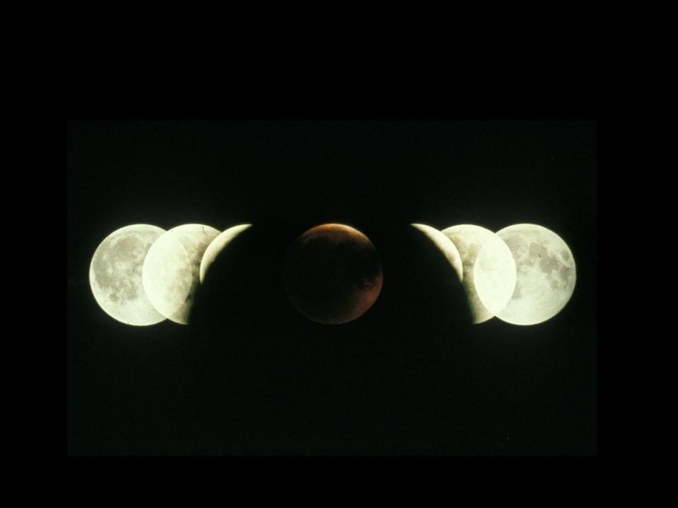 Die Geometrie einer Mondfinsternis