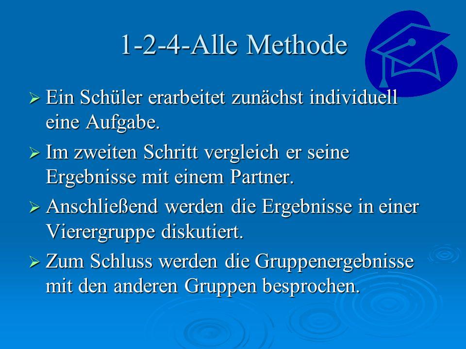 1-2-4-Alle Methode Ein Schüler erarbeitet zunächst individuell eine Aufgabe. Ein Schüler erarbeitet zunächst individuell eine Aufgabe. Im zweiten Schr