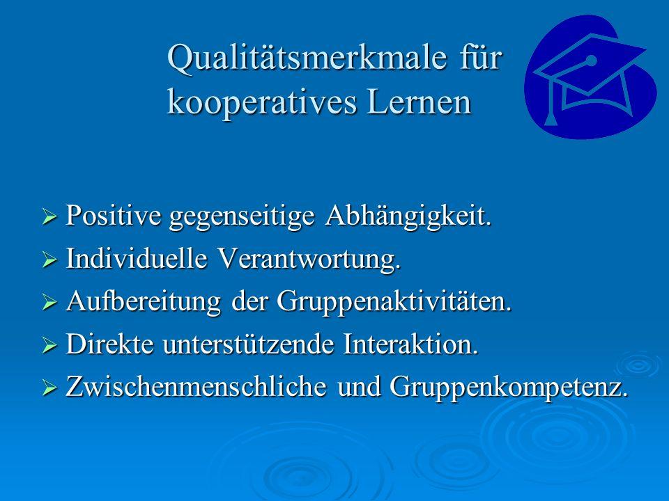 Qualitätsmerkmale für kooperatives Lernen Positive gegenseitige Abhängigkeit. Positive gegenseitige Abhängigkeit. Individuelle Verantwortung. Individu