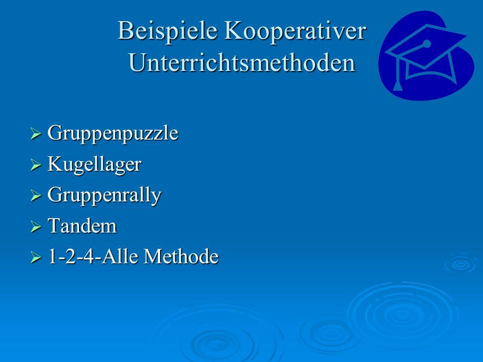 Beispiele Kooperativer Unterrichtsmethoden Gruppenpuzzle Gruppenpuzzle Kugellager Kugellager Gruppenrally Gruppenrally Tandem Tandem 1-2-4-Alle Method