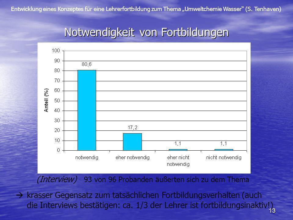 Entwicklung eines Konzeptes für eine Lehrerfortbildung zum Thema Umweltchemie Wasser (S. Tenhaven) 13 Notwendigkeit von Fortbildungen (Interview) 93 v