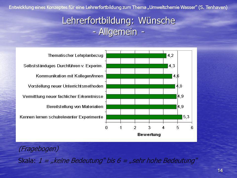 Entwicklung eines Konzeptes für eine Lehrerfortbildung zum Thema Umweltchemie Wasser (S. Tenhaven) 14 Lehrerfortbildung: Wünsche - Allgemein - (Frageb