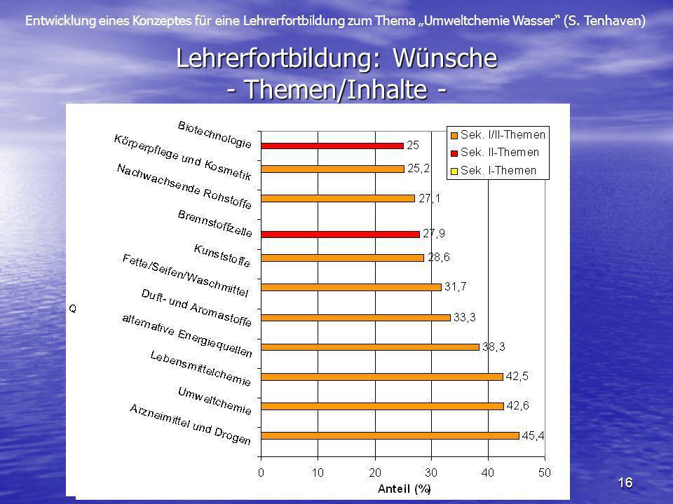 Entwicklung eines Konzeptes für eine Lehrerfortbildung zum Thema Umweltchemie Wasser (S. Tenhaven) 16 Lehrerfortbildung: Wünsche - Themen/Inhalte -