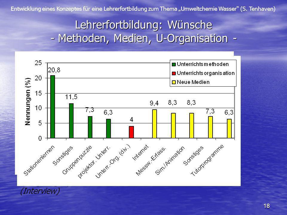 Entwicklung eines Konzeptes für eine Lehrerfortbildung zum Thema Umweltchemie Wasser (S. Tenhaven) 18 Lehrerfortbildung: Wünsche - Methoden, Medien, U
