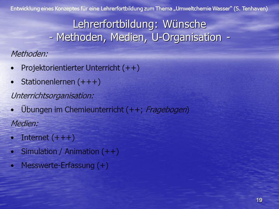 Entwicklung eines Konzeptes für eine Lehrerfortbildung zum Thema Umweltchemie Wasser (S. Tenhaven) 19 Lehrerfortbildung: Wünsche - Methoden, Medien, U