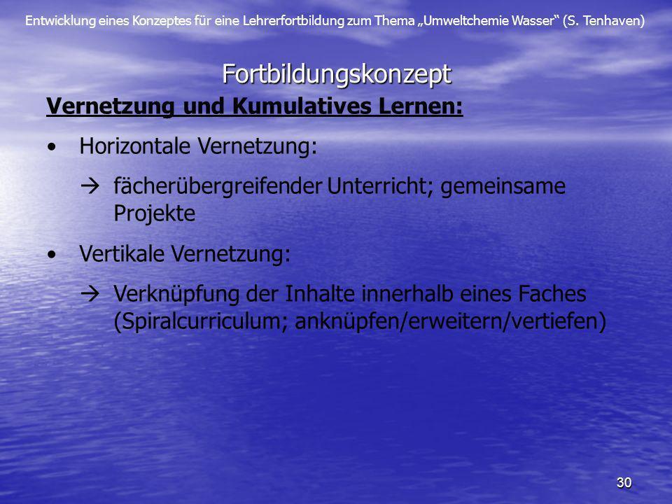 Entwicklung eines Konzeptes für eine Lehrerfortbildung zum Thema Umweltchemie Wasser (S. Tenhaven) 30 Fortbildungskonzept Vernetzung und Kumulatives L