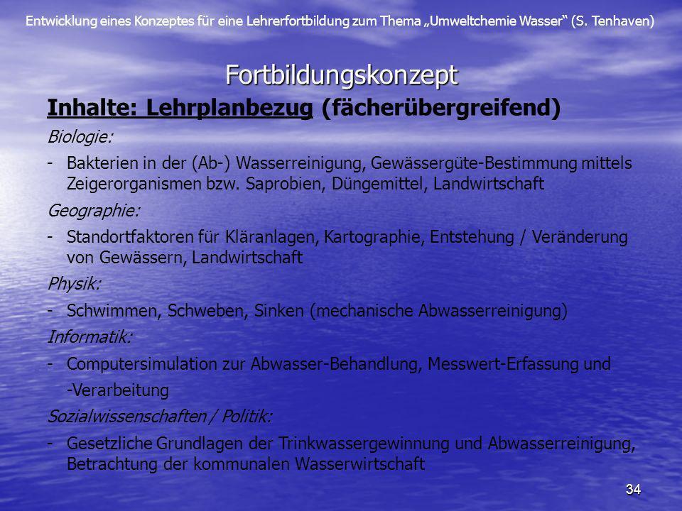 Entwicklung eines Konzeptes für eine Lehrerfortbildung zum Thema Umweltchemie Wasser (S. Tenhaven) 34 Fortbildungskonzept Inhalte: Lehrplanbezug (fäch