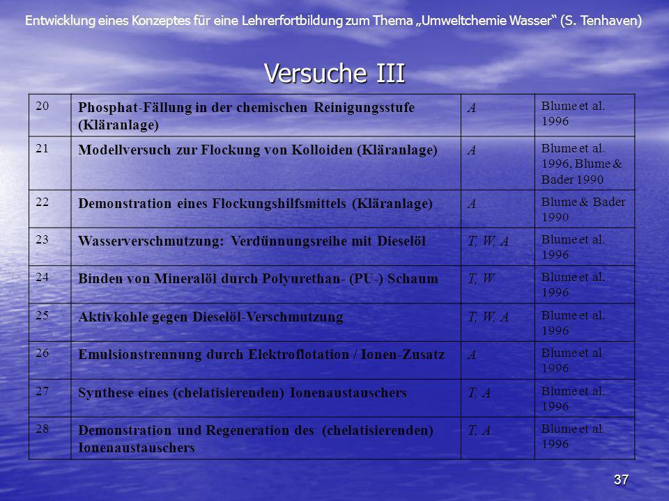 Entwicklung eines Konzeptes für eine Lehrerfortbildung zum Thema Umweltchemie Wasser (S. Tenhaven) 37 Versuche III 20 Phosphat-Fällung in der chemisch