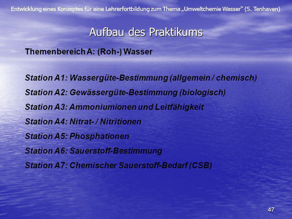 Entwicklung eines Konzeptes für eine Lehrerfortbildung zum Thema Umweltchemie Wasser (S. Tenhaven) 47 Aufbau des Praktikums Themenbereich A: (Roh-) Wa