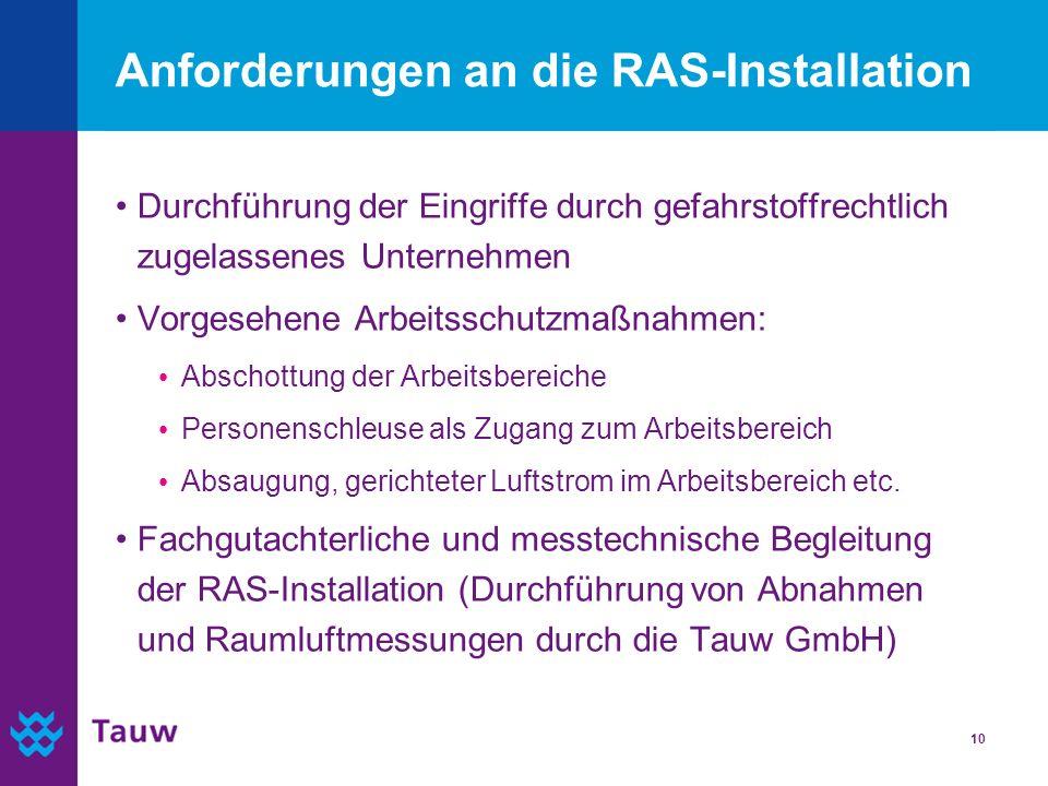 10 Anforderungen an die RAS-Installation Durchführung der Eingriffe durch gefahrstoffrechtlich zugelassenes Unternehmen Vorgesehene Arbeitsschutzmaßna