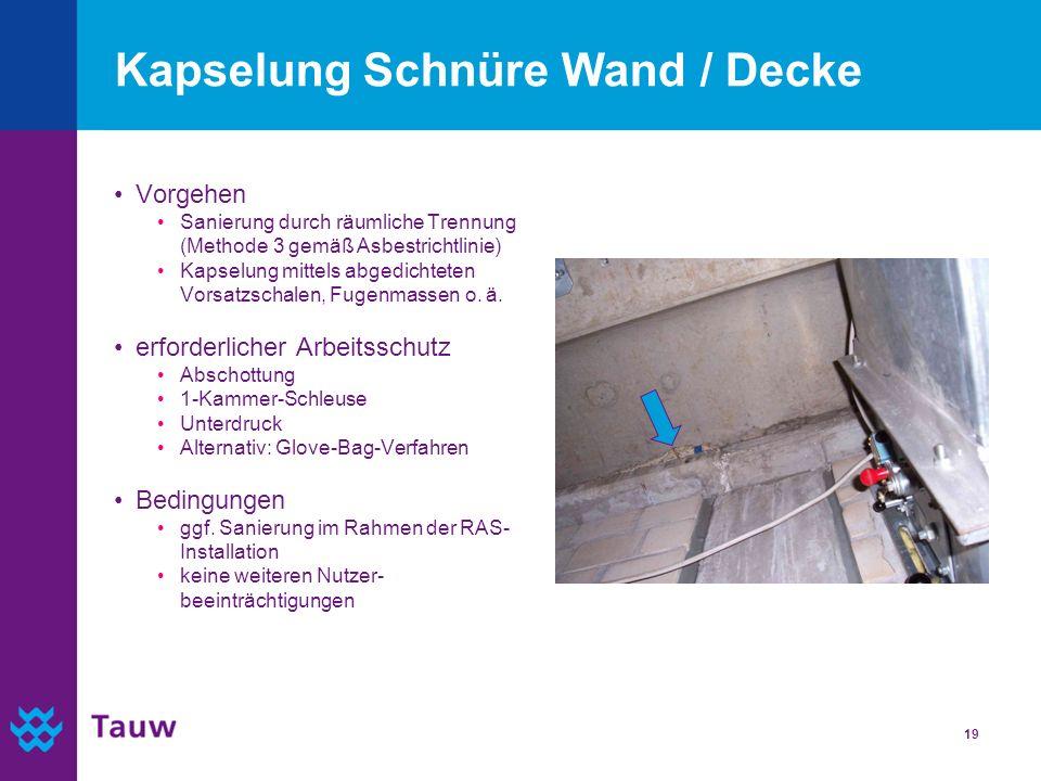 19 Kapselung Schnüre Wand / Decke Vorgehen Sanierung durch räumliche Trennung (Methode 3 gemäß Asbestrichtlinie) Kapselung mittels abgedichteten Vorsa