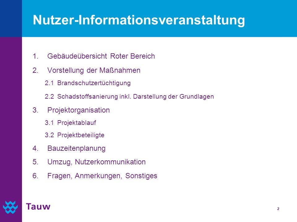 2 Nutzer-Informationsveranstaltung 1.Gebäudeübersicht Roter Bereich 2.Vorstellung der Maßnahmen 2.1Brandschutzertüchtigung 2.2Schadstoffsanierung inkl