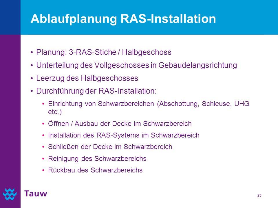 23 Ablaufplanung RAS-Installation Planung: 3-RAS-Stiche / Halbgeschoss Unterteilung des Vollgeschosses in Gebäudelängsrichtung Leerzug des Halbgeschos