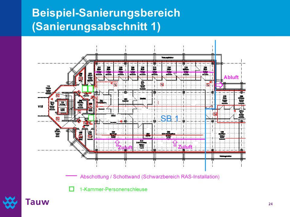 24 Beispiel-Sanierungsbereich (Sanierungsabschnitt 1)