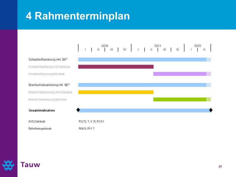 26 4 Rahmenterminplan