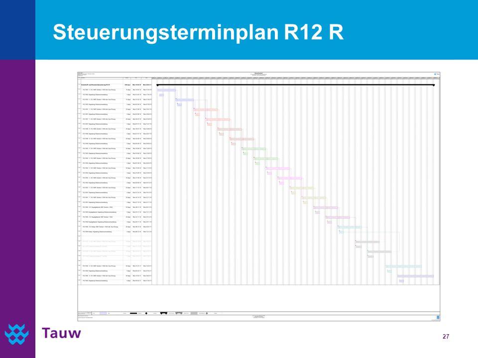 27 Steuerungsterminplan R12 R