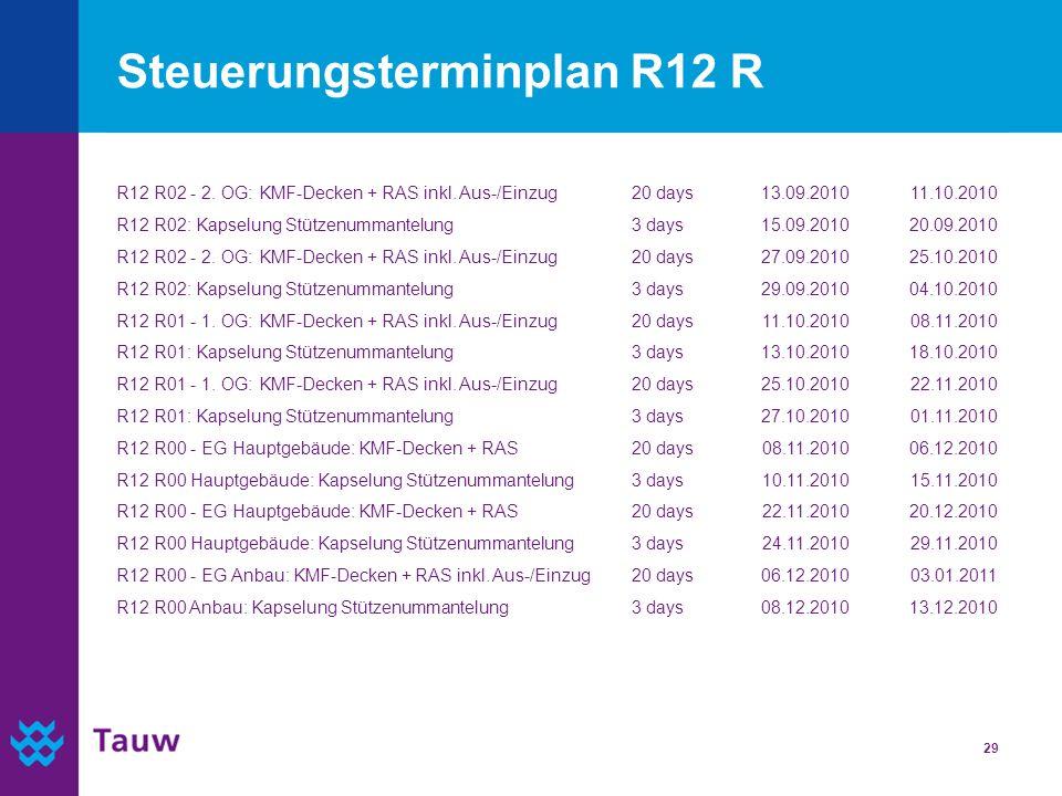 29 Steuerungsterminplan R12 R R12 R02 - 2. OG: KMF-Decken + RAS inkl. Aus-/Einzug20 days13.09.201011.10.2010 R12 R02: Kapselung Stützenummantelung3 da