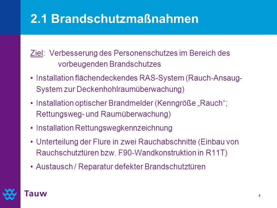 25 3.2 Projektbeteiligte Generalplanung: Tauw GmbH, Moers –Projektverantwortung: Olaf Dünger –Projektleitung / Nutzerkommunikation: Birgit Borgmann (Ermisch) Fachplanung Brandschutz: Hr.