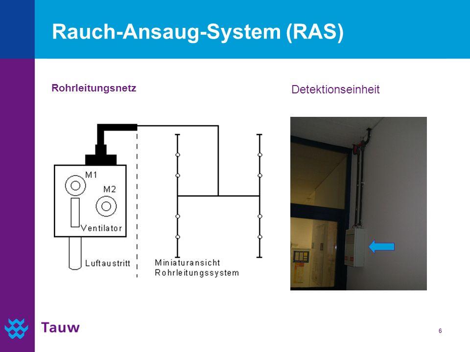 6 Rauch-Ansaug-System (RAS) Rohrleitungsnetz Detektionseinheit