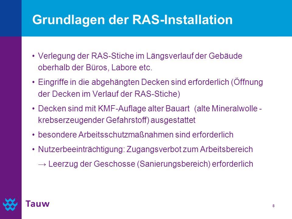 8 Grundlagen der RAS-Installation Verlegung der RAS-Stiche im Längsverlauf der Gebäude oberhalb der Büros, Labore etc. Eingriffe in die abgehängten De