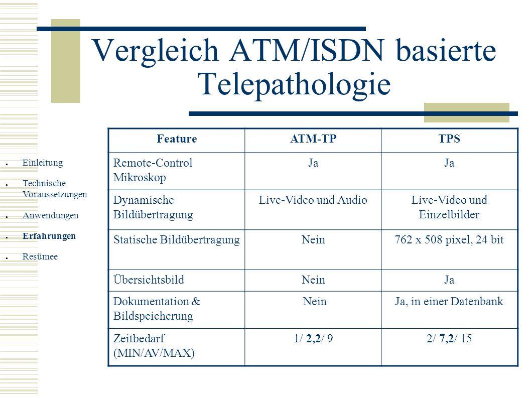 Vergleich ATM/ISDN basierte Telepathologie FeatureATM-TPTPS Remote-Control Mikroskop Ja Dynamische Bildübertragung Live-Video und AudioLive-Video und