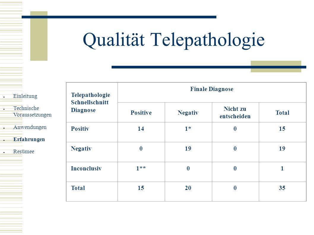 Qualität Telepathologie Telepathologie Schnellschnitt Diagnose Finale Diagnose PositiveNegativ Nicht zu entscheiden Total Positiv141*015 Negativ0190 I