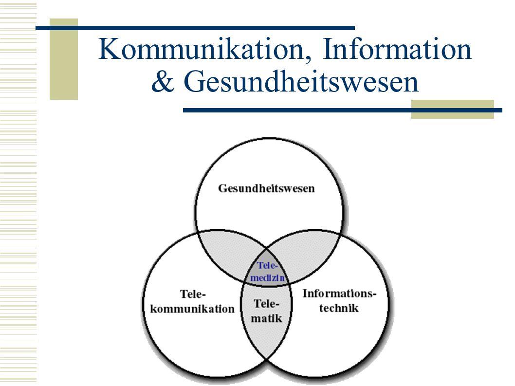 Kommunikation, Information & Gesundheitswesen