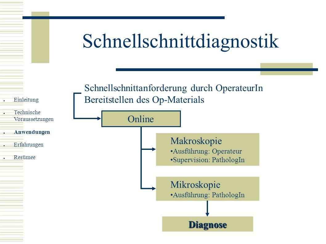 Schnellschnittdiagnostik Einleitung Technische Voraussetzungen Anwendungen Erfahrungen Resümee Schnellschnittanforderung durch OperateurIn Bereitstell