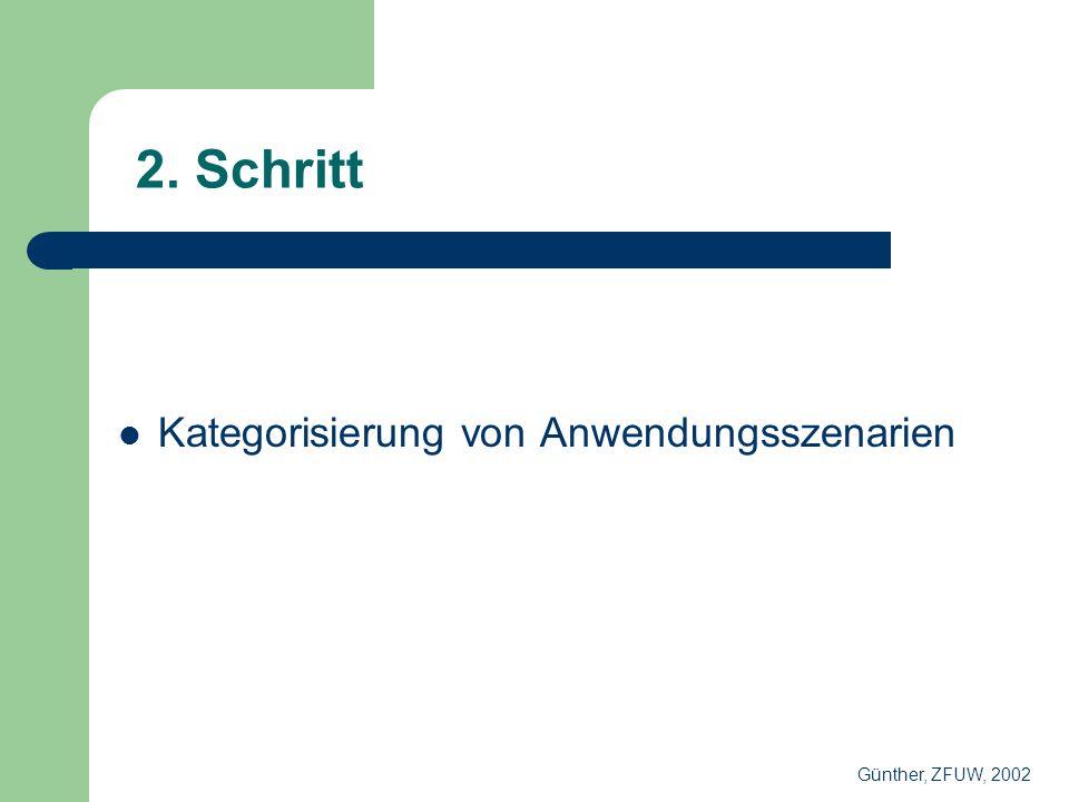 2. Schritt Kategorisierung von Anwendungsszenarien Günther, ZFUW, 2002
