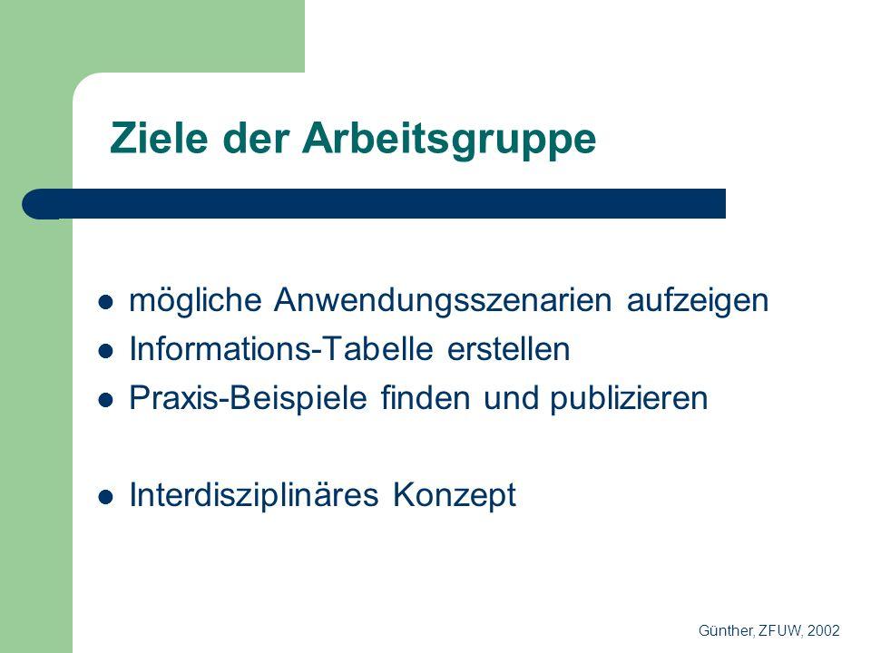 Ziele der Arbeitsgruppe mögliche Anwendungsszenarien aufzeigen Informations-Tabelle erstellen Praxis-Beispiele finden und publizieren Interdisziplinäres Konzept Günther, ZFUW, 2002