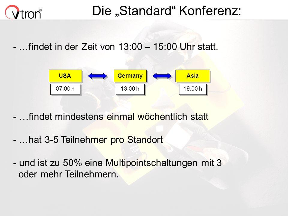 06.11.02 / Folie 4 Die Standard Konferenz: - …findet in der Zeit von 13:00 – 15:00 Uhr statt. Germany Asia USA 13.00 h 07.00 h 19.00 h - …findet minde