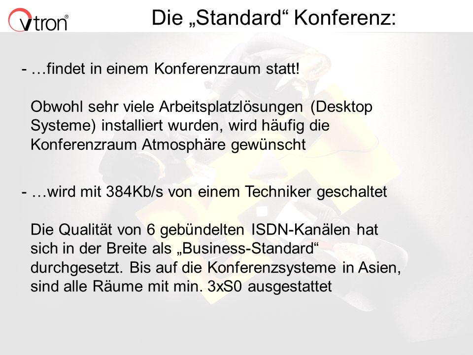 06.11.02 / Folie 5 Die Standard Konferenz: - …findet in einem Konferenzraum statt! Obwohl sehr viele Arbeitsplatzlösungen (Desktop Systeme) installier
