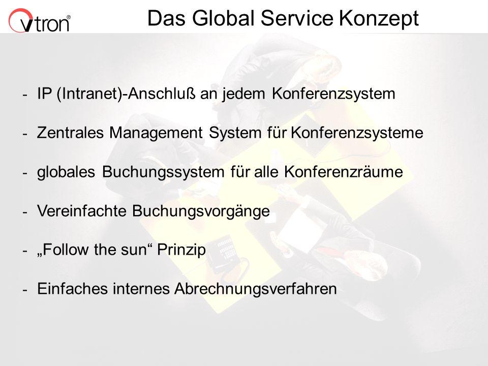 06.11.02 / Folie 7 Das Global Service Konzept - IP (Intranet)-Anschluß an jedem Konferenzsystem - Zentrales Management System für Konferenzsysteme - globales Buchungssystem für alle Konferenzräume - Vereinfachte Buchungsvorgänge - Follow the sun Prinzip - Einfaches internes Abrechnungsverfahren