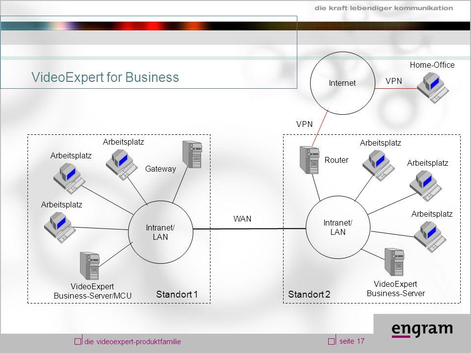 seite 17 die videoexpert-produktfamilie Standort 2 VideoExpert Business-Server Home-Office VPN Router Intranet/ LAN WAN VideoExpert Business-Server/MC