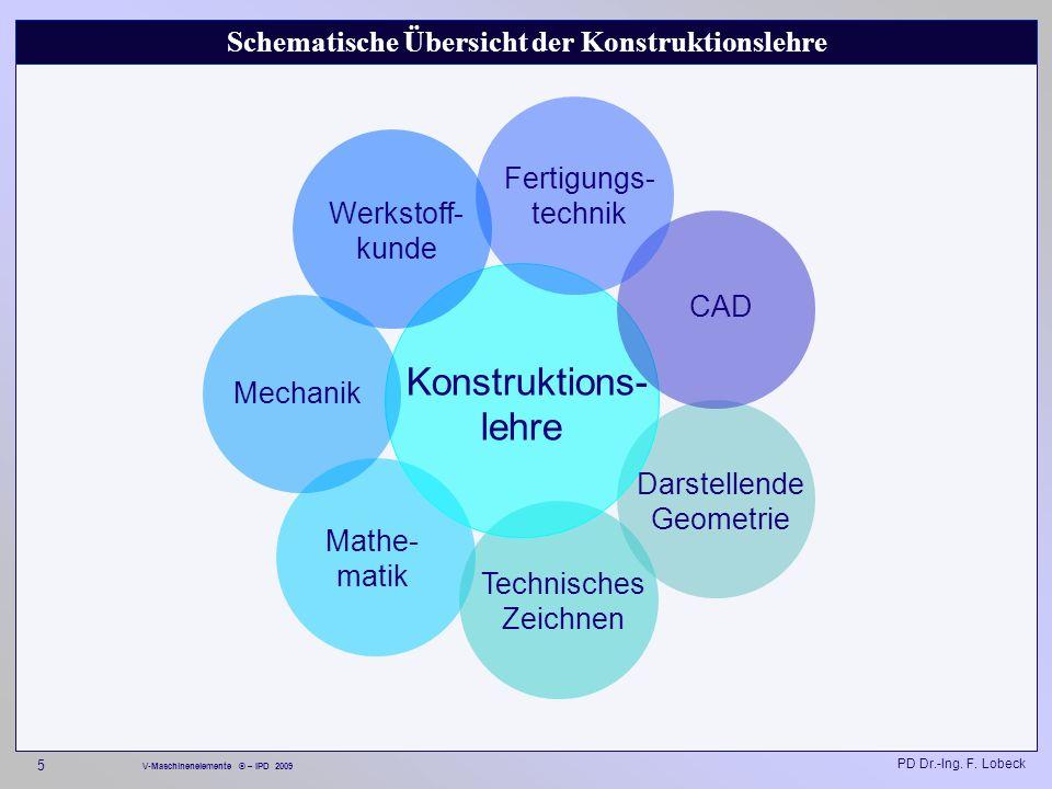 6 V-Maschinenelemente © – IPD 2009 PD Dr.-Ing. F. Lobeck Technisches Zeichnen