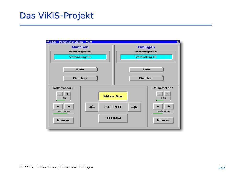 08.11.02, Sabine Braun, Universität Tübingen Das ViKiS-Projekt back Das ViKiS-Projekt Das ViKiS-Projekt