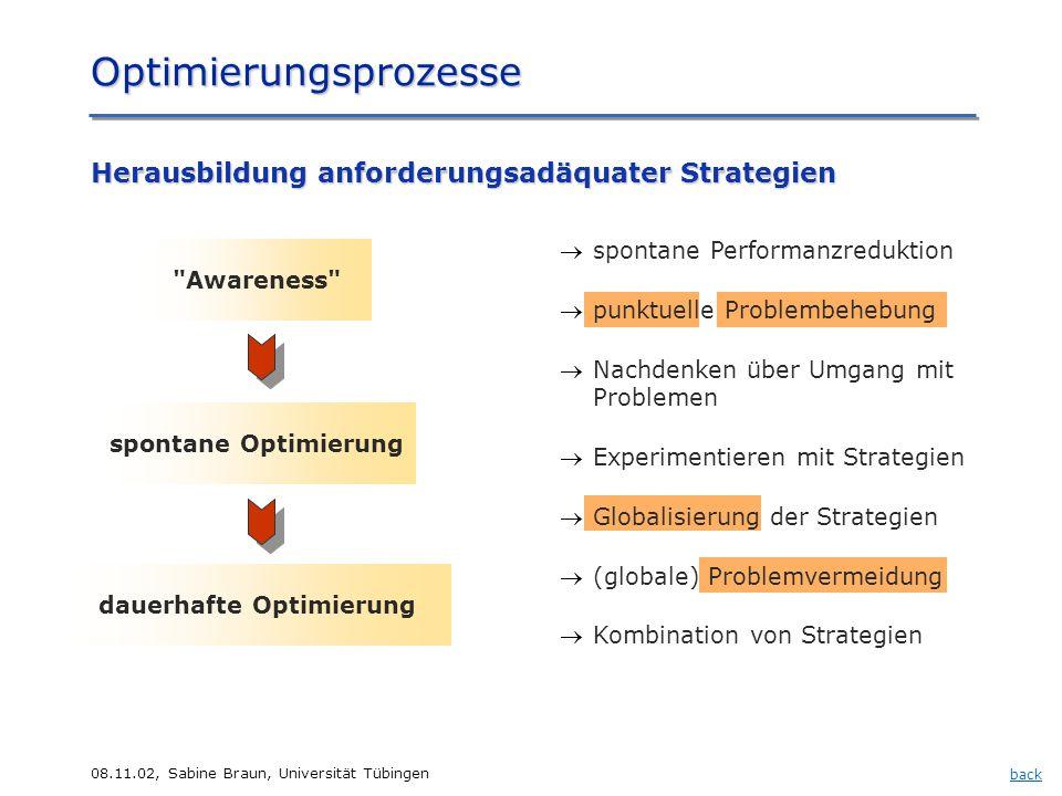 08.11.02, Sabine Braun, Universität Tübingen Optimierungsprozesse Herausbildung anforderungsadäquater Strategien spontane Performanzreduktion punktuel