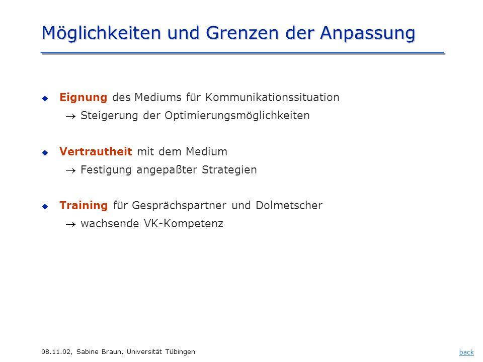 08.11.02, Sabine Braun, Universität Tübingen Möglichkeiten und Grenzen der Anpassung Eignung des Mediums für Kommunikationssituation Steigerung der Op