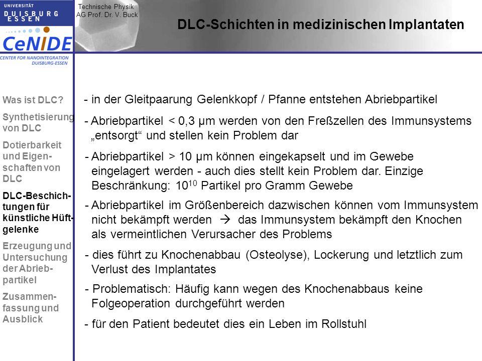 Technische Physik AG Prof. Dr. V. Buck Topic I Topic II Topic III Zusammen- fassung DLC-Schichten in medizinischen Implantaten - in der Gleitpaarung G