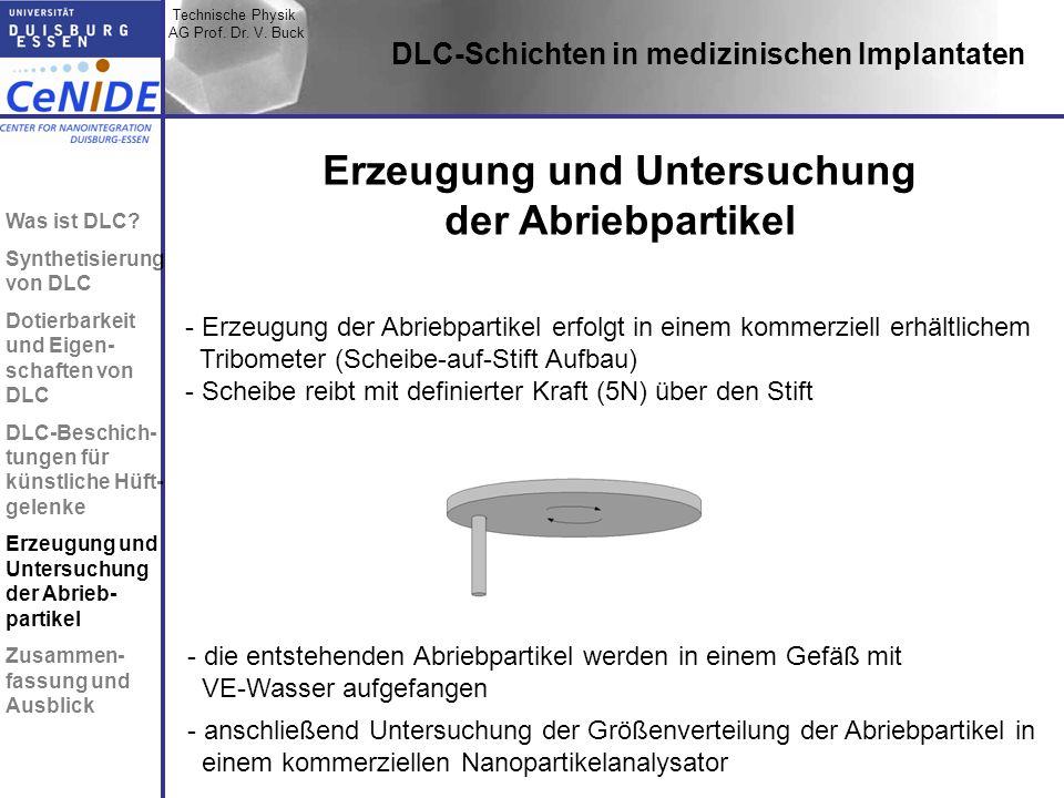 Technische Physik AG Prof. Dr. V. Buck Topic I Topic II Topic III Zusammen- fassung DLC-Schichten in medizinischen Implantaten Erzeugung und Untersuch