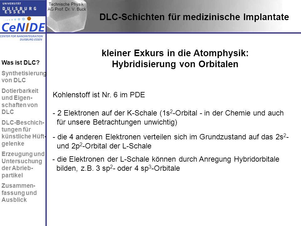 Technische Physik AG Prof. Dr. V. Buck Topic I Topic II Topic III Zusammen- fassung kleiner Exkurs in die Atomphysik: Hybridisierung von Orbitalen Koh