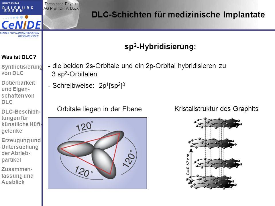 Technische Physik AG Prof. Dr. V. Buck Topic I Topic II Topic III Zusammen- fassung - Schreibweise: 2p 1 [sp 2 ] 3 Orbitale liegen in der Ebene Krista
