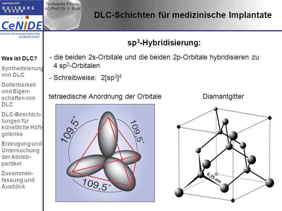 Technische Physik AG Prof. Dr. V. Buck Topic I Topic II Topic III Zusammen- fassung - Schreibweise: 2[sp 3 ] 4 tetraedische Anordnung der OrbitaleDiam
