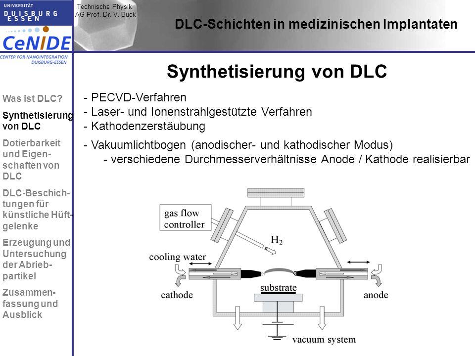 Technische Physik AG Prof. Dr. V. Buck Topic I Topic II Topic III Zusammen- fassung DLC-Schichten in medizinischen Implantaten Synthetisierung von DLC